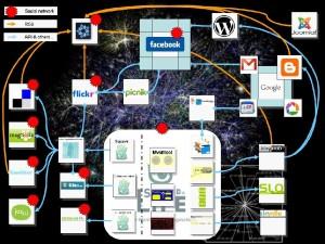 vigilancia e inteligencia competitiva