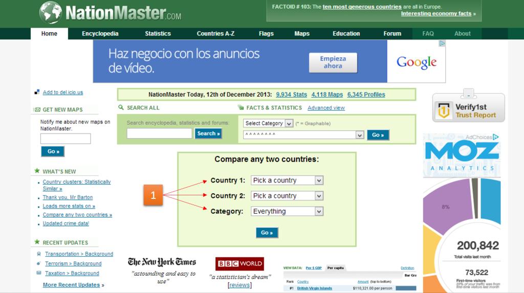 Nationmaster buscadores