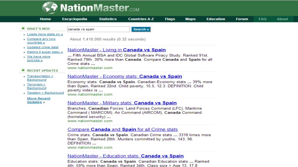 Nationmaster resultados buscador