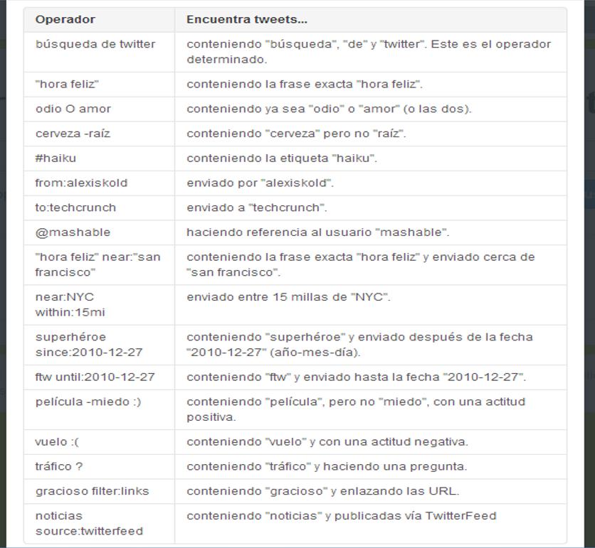 buscador-de-twitter