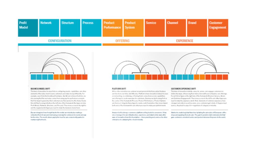 tabla-periodica-de-la-innovación