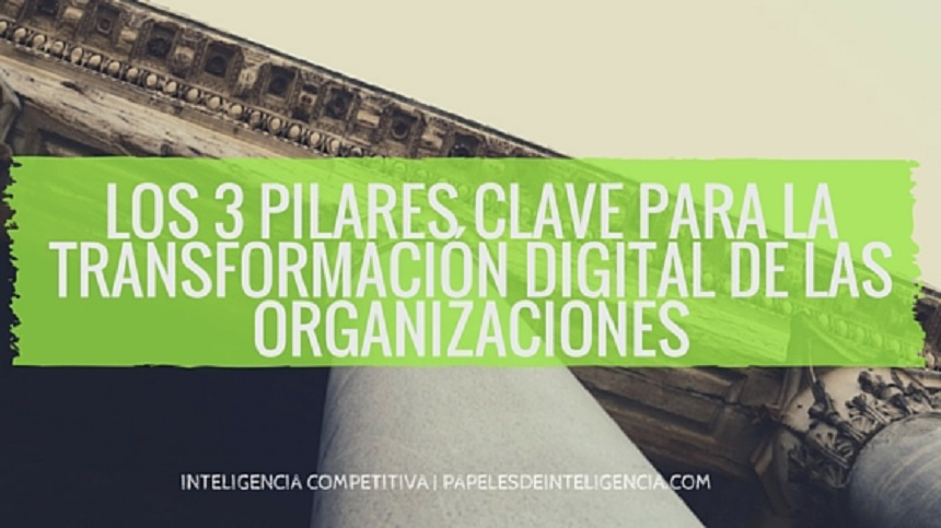 pilares-clave-de-la-transformación-digital