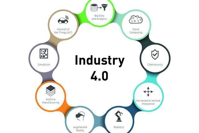 Resultado de imagen de industria 4.0