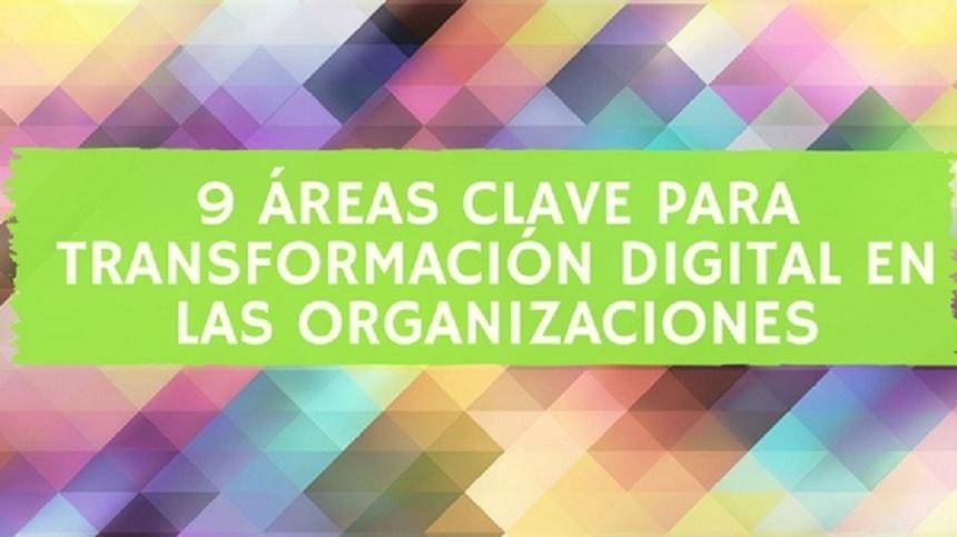 transformación digital en las organizaciones